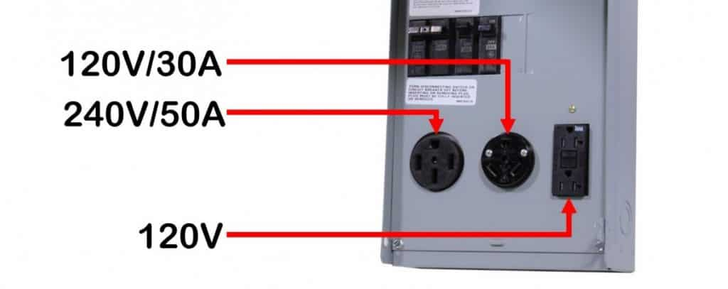 RV park power outlet cabinet